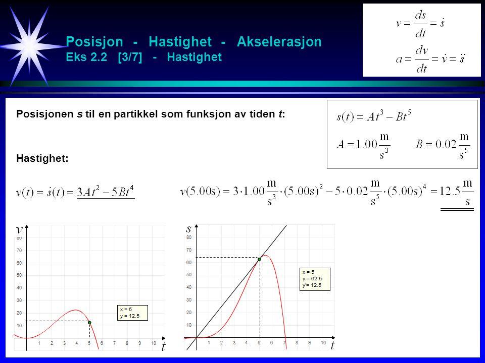 Posisjon - Hastighet - Akselerasjon Eks 2.2 [3/7] - Hastighet